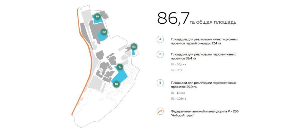 ТОСЭР Линёво Схема земельных участков
