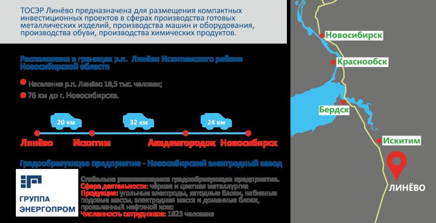 Как стать резидентом территории опережающего социально-экономического развития ТОСЭР Линево