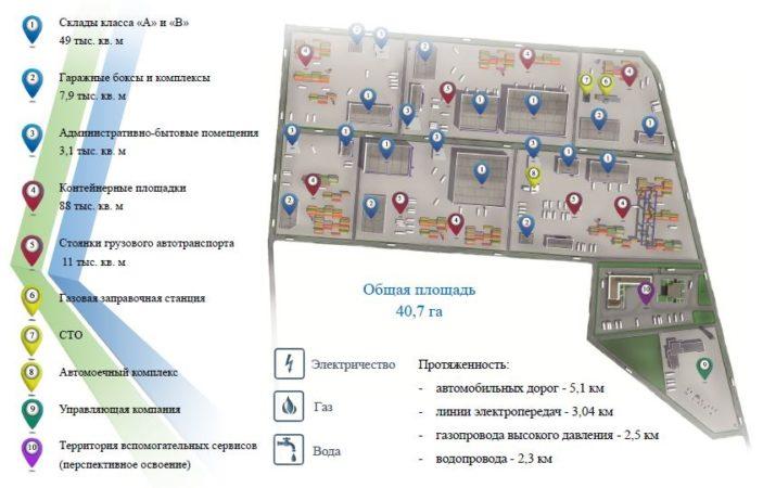 Схема генерального плана Промышленно-логистического парка Восточный