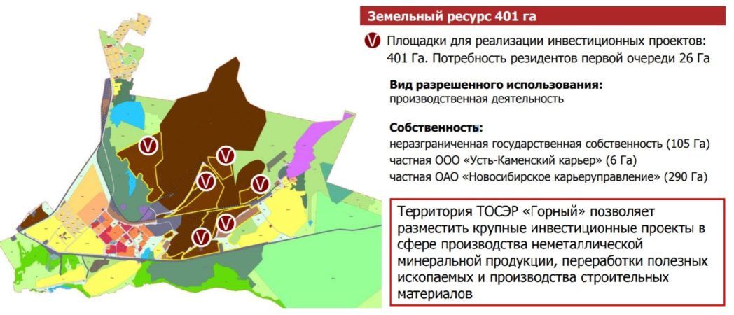 Территория опережающего социально-экономического развития ТОСЭР Горный