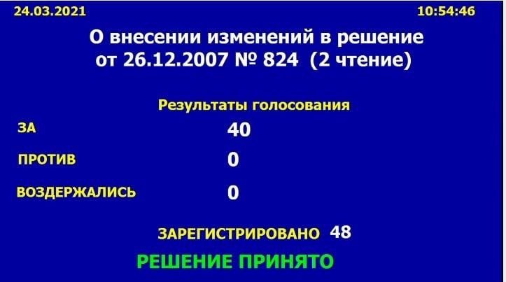 Итоговый документ был принят в двух чтениях большинством голосов